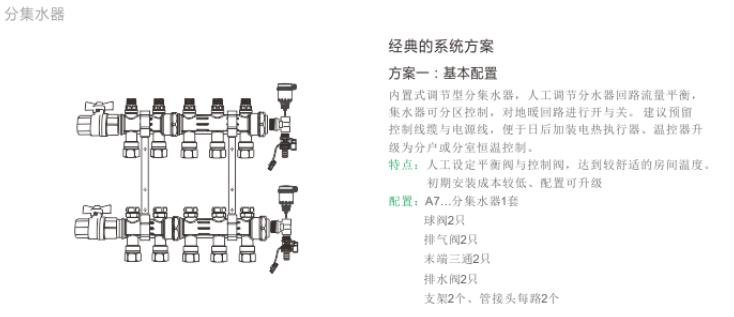 建议预留控制线缆与电源线,便于日后加装电热执行器,温控器升级为分户